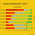 Participatiemonitor2015_04